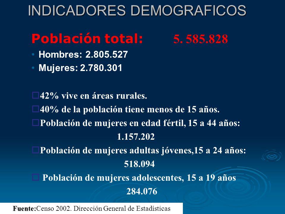 Fuente:Censo 2002. Dirección General de Estadísticas