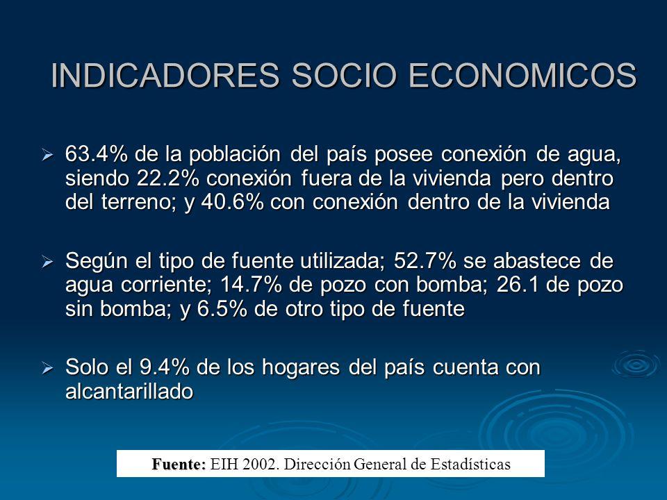 INDICADORES SOCIO ECONOMICOS