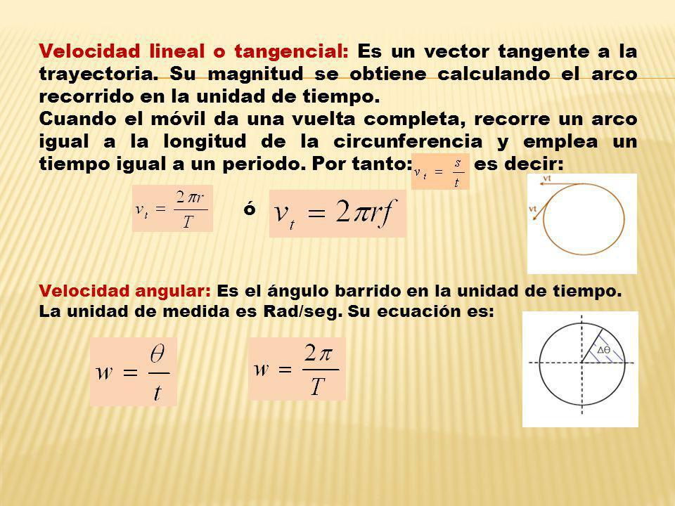 Velocidad lineal o tangencial: Es un vector tangente a la trayectoria