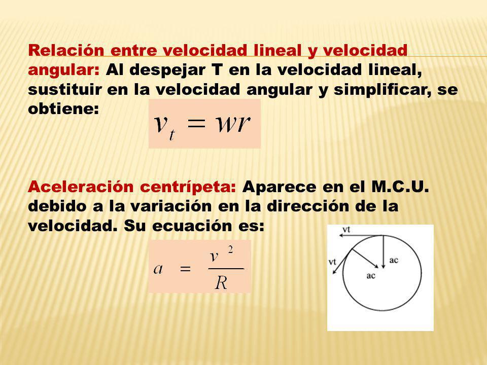 Relación entre velocidad lineal y velocidad angular: Al despejar T en la velocidad lineal, sustituir en la velocidad angular y simplificar, se obtiene: