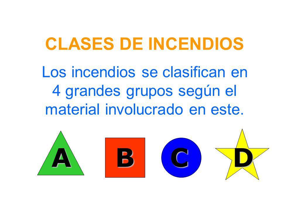 A B C D CLASES DE INCENDIOS