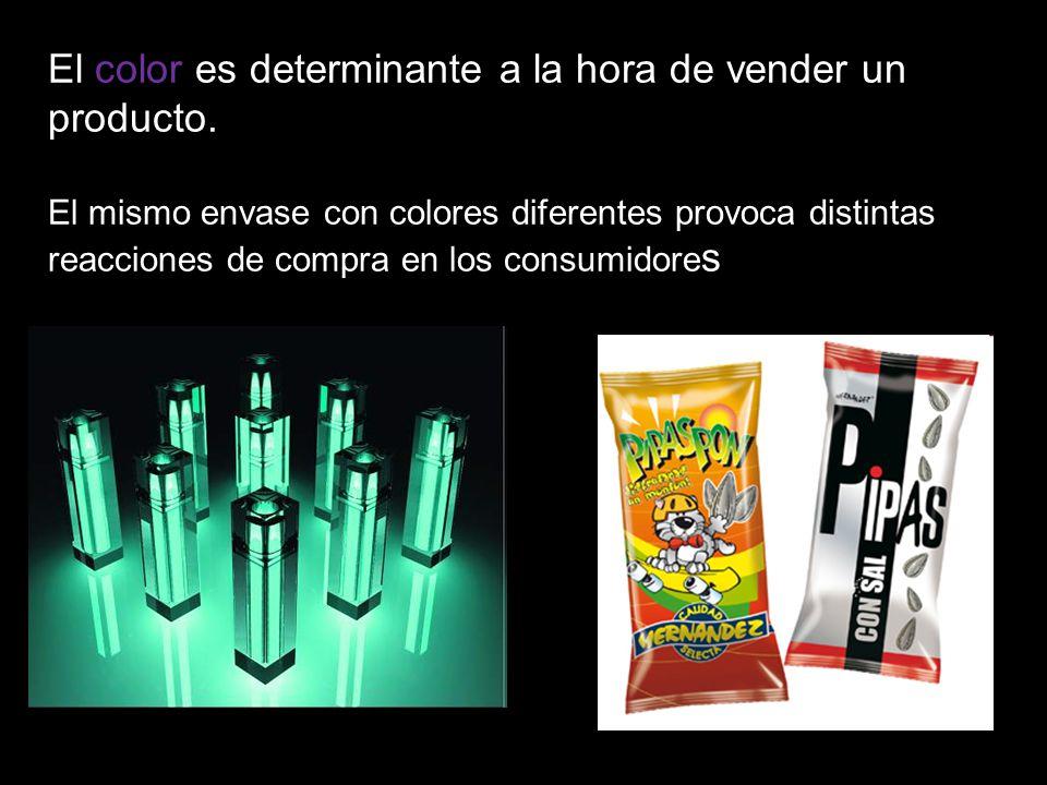 El color es determinante a la hora de vender un producto.