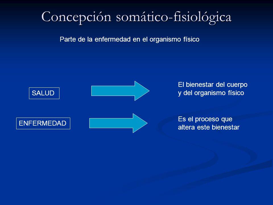 Concepción somático-fisiológica