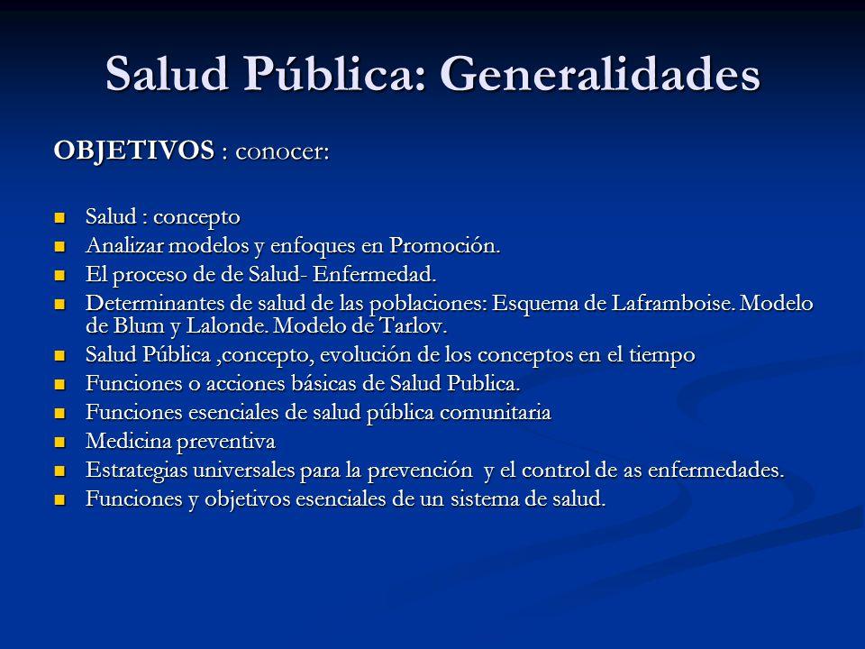 Salud Pública: Generalidades