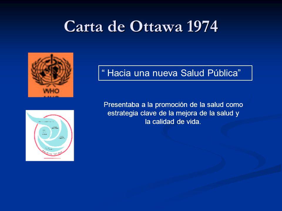 Carta de Ottawa 1974 Hacia una nueva Salud Pública