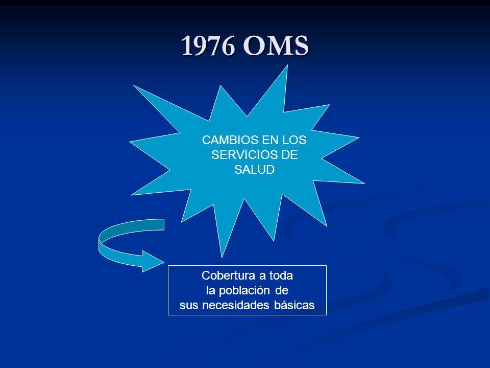 1976 OMS CAMBIOS EN LOS SERVICIOS DE SALUD Cobertura a toda
