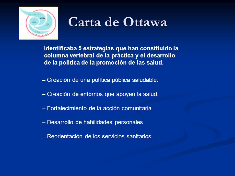Carta de Ottawa Identificaba 5 estrategias que han constituido la