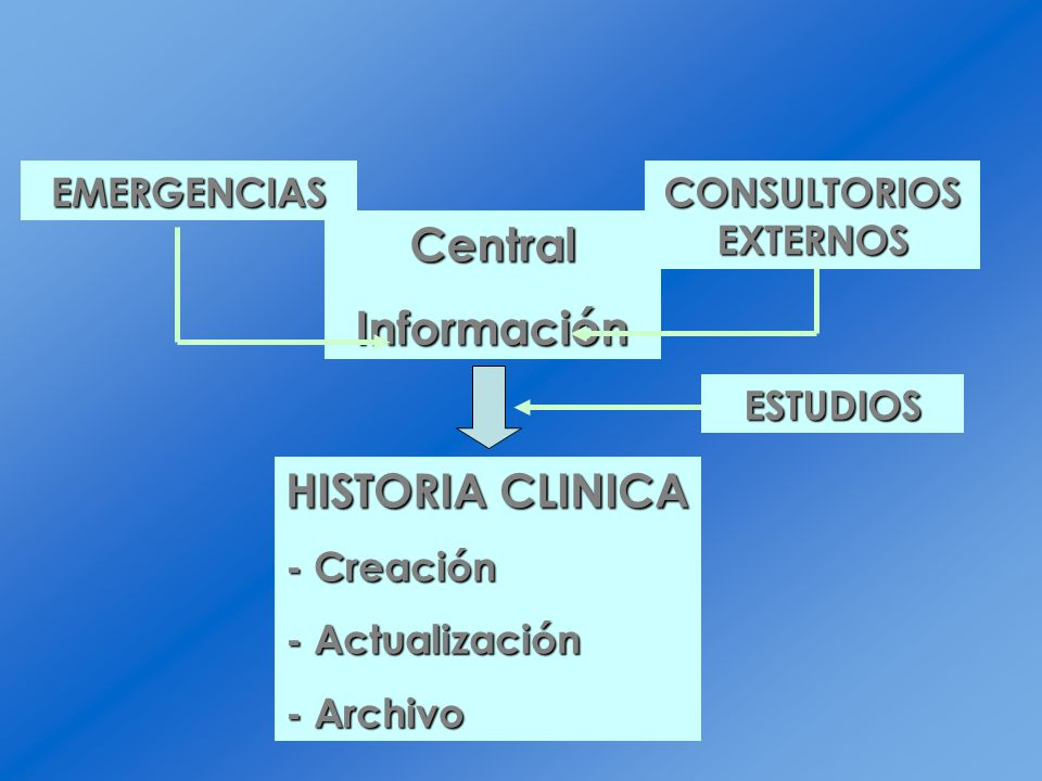 CONSULTORIOS EXTERNOS