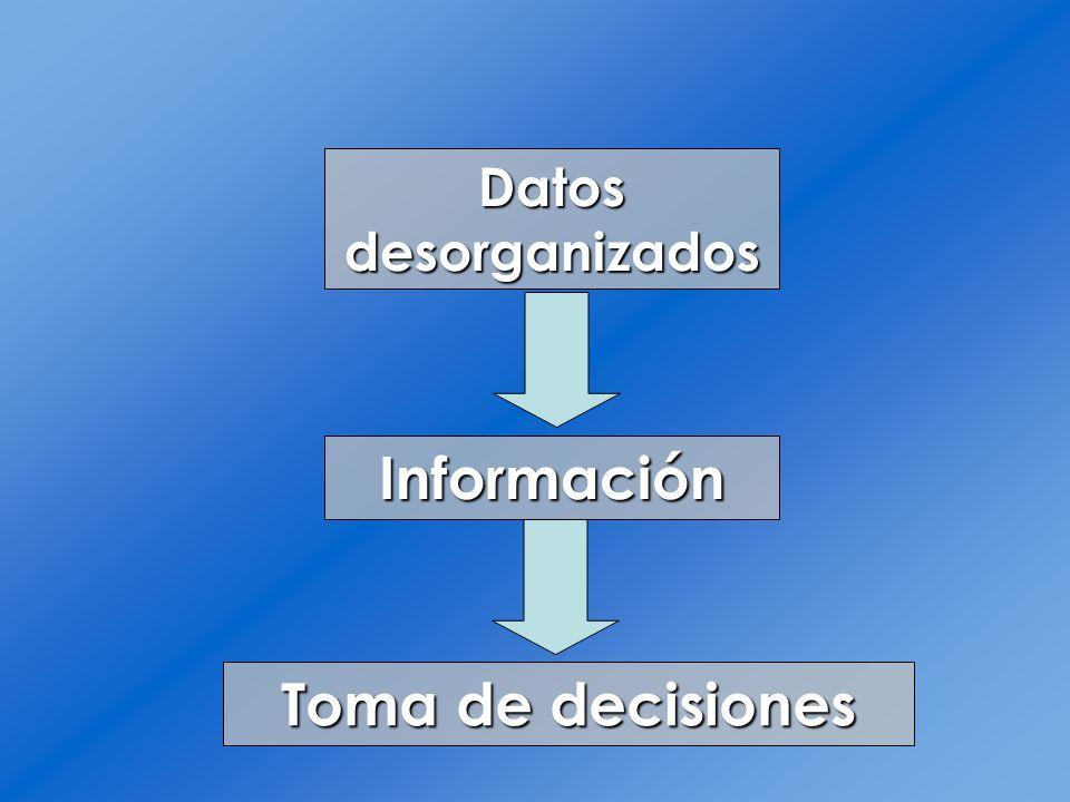 Información Toma de decisiones