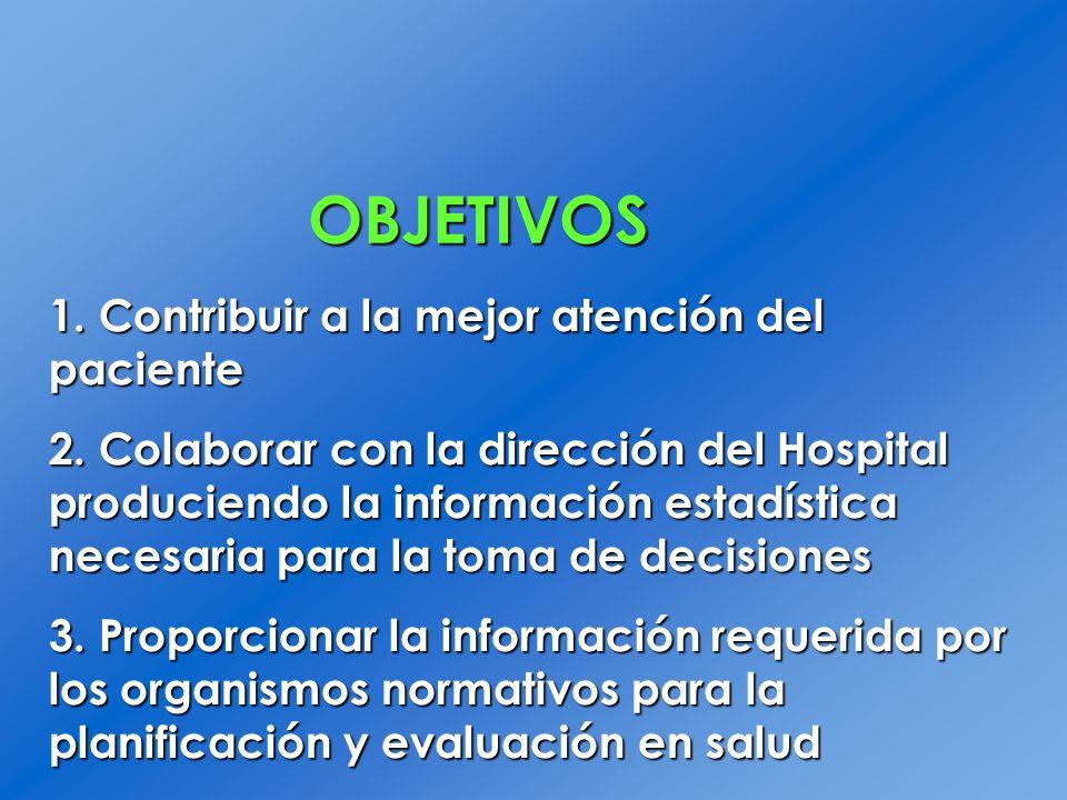 OBJETIVOS 1. Contribuir a la mejor atención del paciente