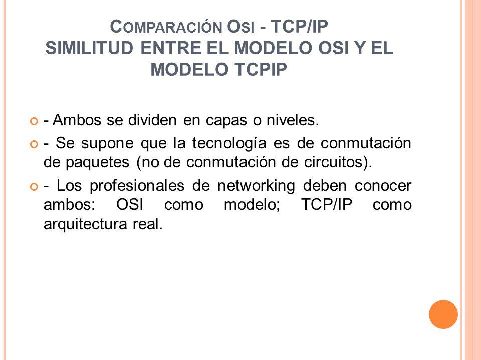 Comparación Osi - TCP/IP SIMILITUD ENTRE EL MODELO OSI Y EL MODELO TCPIP