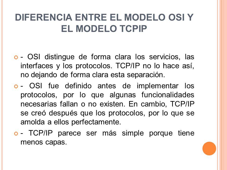 DIFERENCIA ENTRE EL MODELO OSI Y EL MODELO TCPIP