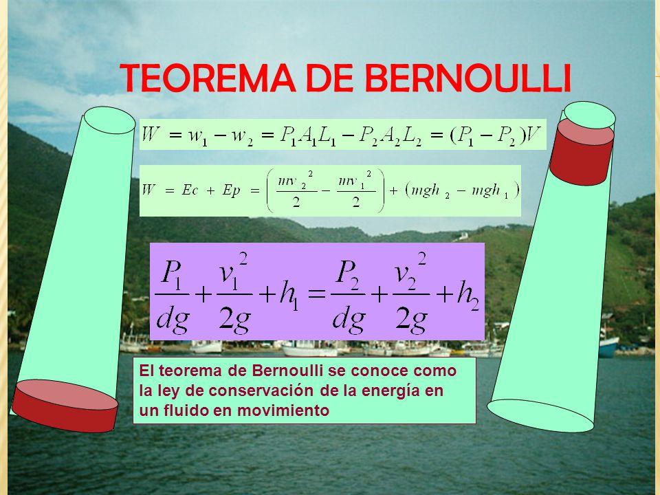 TEOREMA DE BERNOULLI El teorema de Bernoulli se conoce como la ley de conservación de la energía en un fluido en movimiento.
