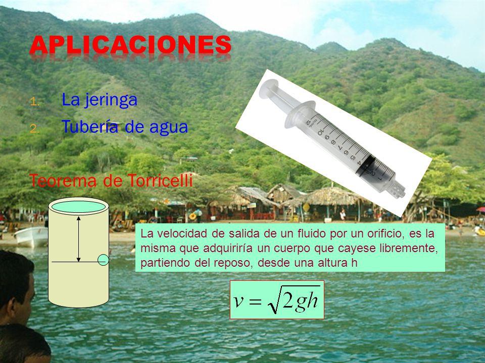 APLICACIONES La jeringa Tubería de agua Teorema de Torricelli