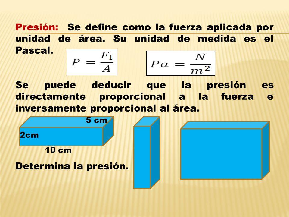 Presión: Se define como la fuerza aplicada por unidad de área