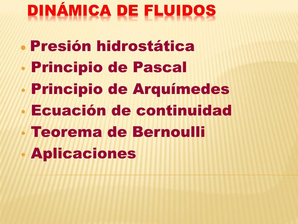 Presión hidrostática DINÁMICA DE FLUIDOS Principio de Pascal