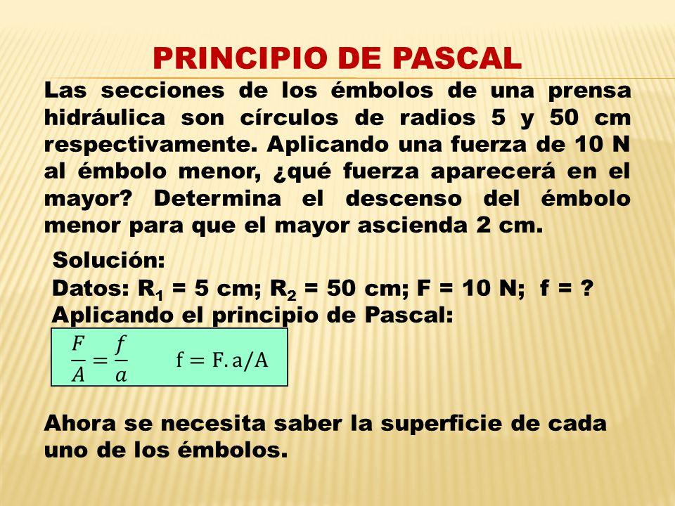 PRINCIPIO DE PASCAL Solución: