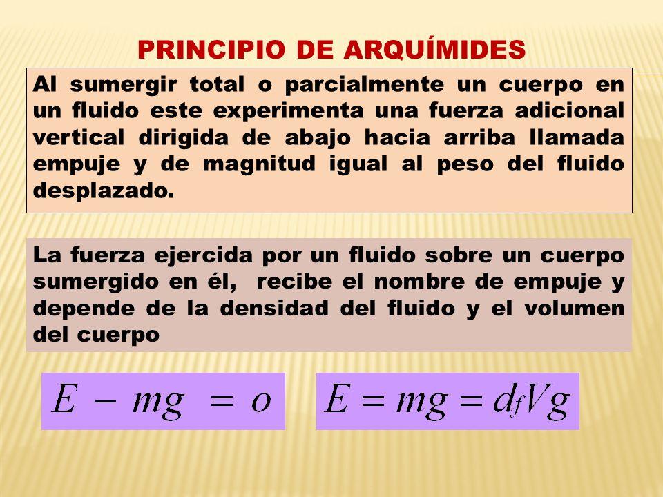 PRINCIPIO DE ARQUÍMIDES
