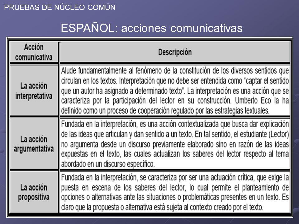 ESPAÑOL: acciones comunicativas