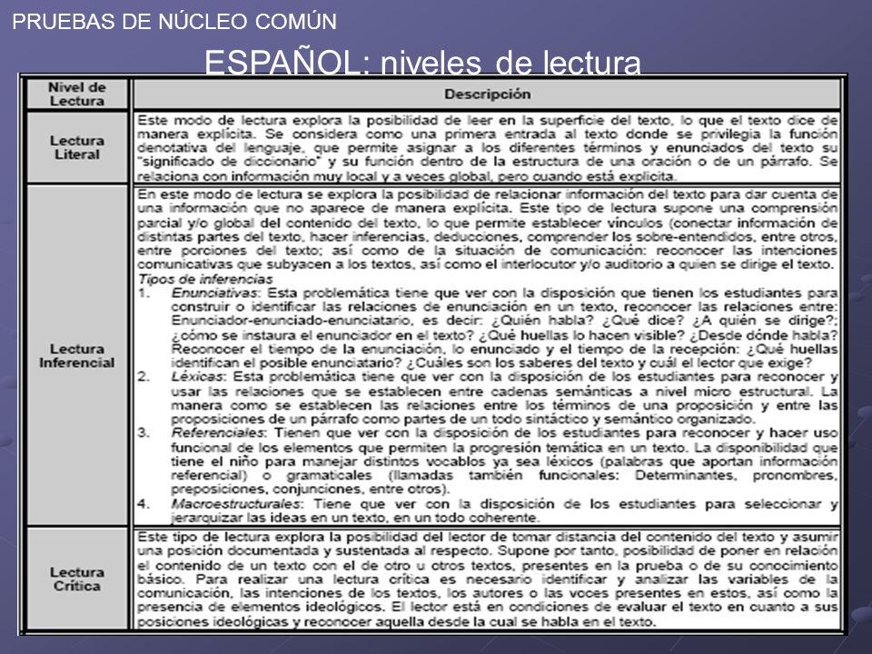 ESPAÑOL: niveles de lectura