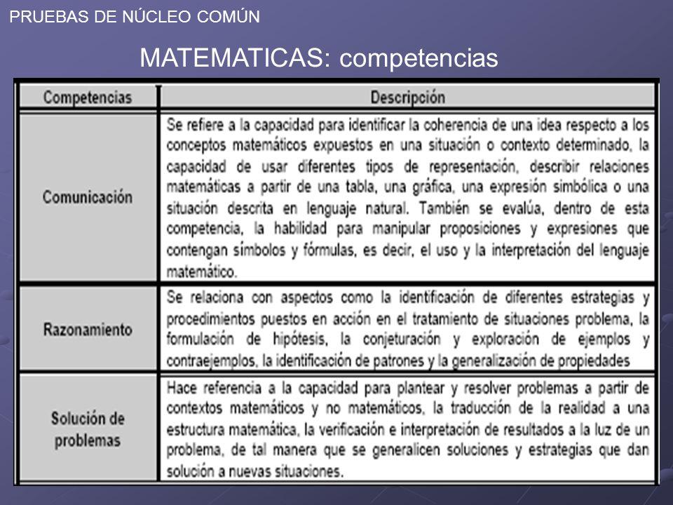 MATEMATICAS: competencias