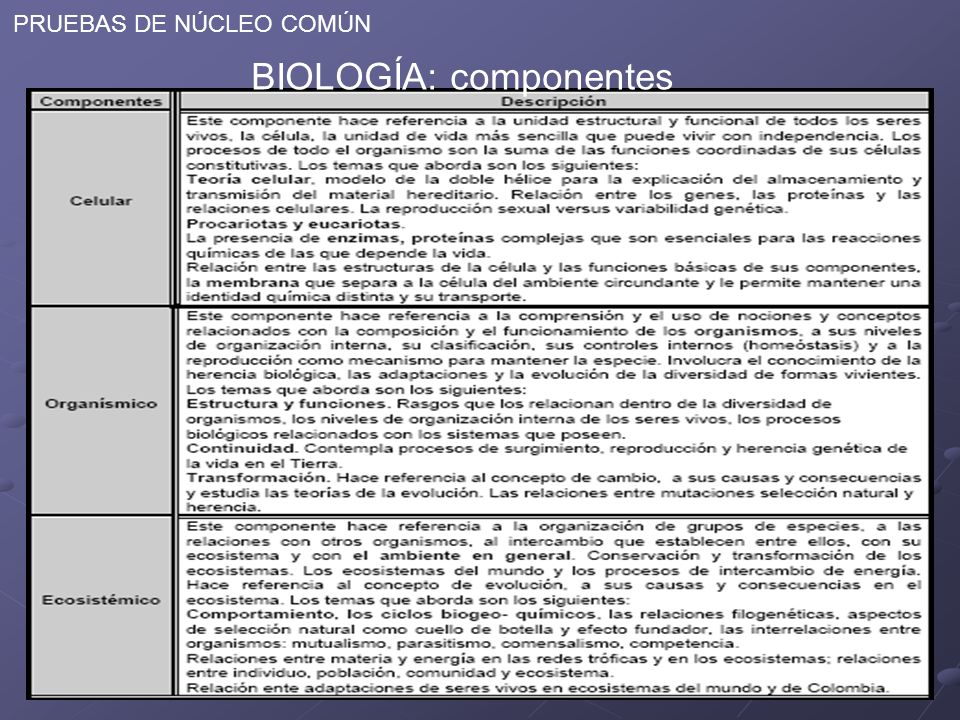 BIOLOGÍA: componentes