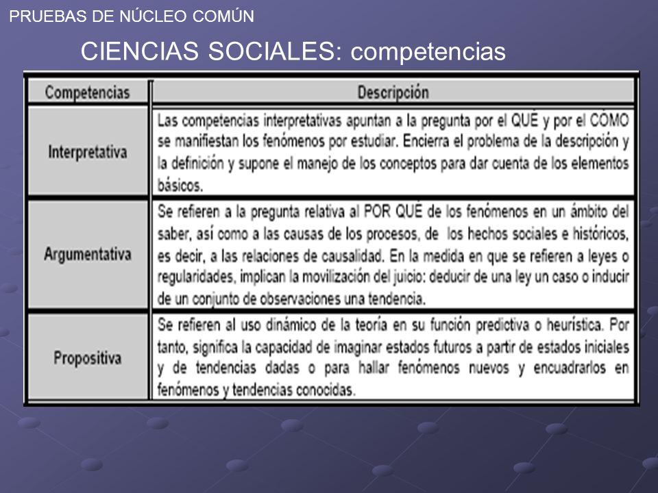 CIENCIAS SOCIALES: competencias
