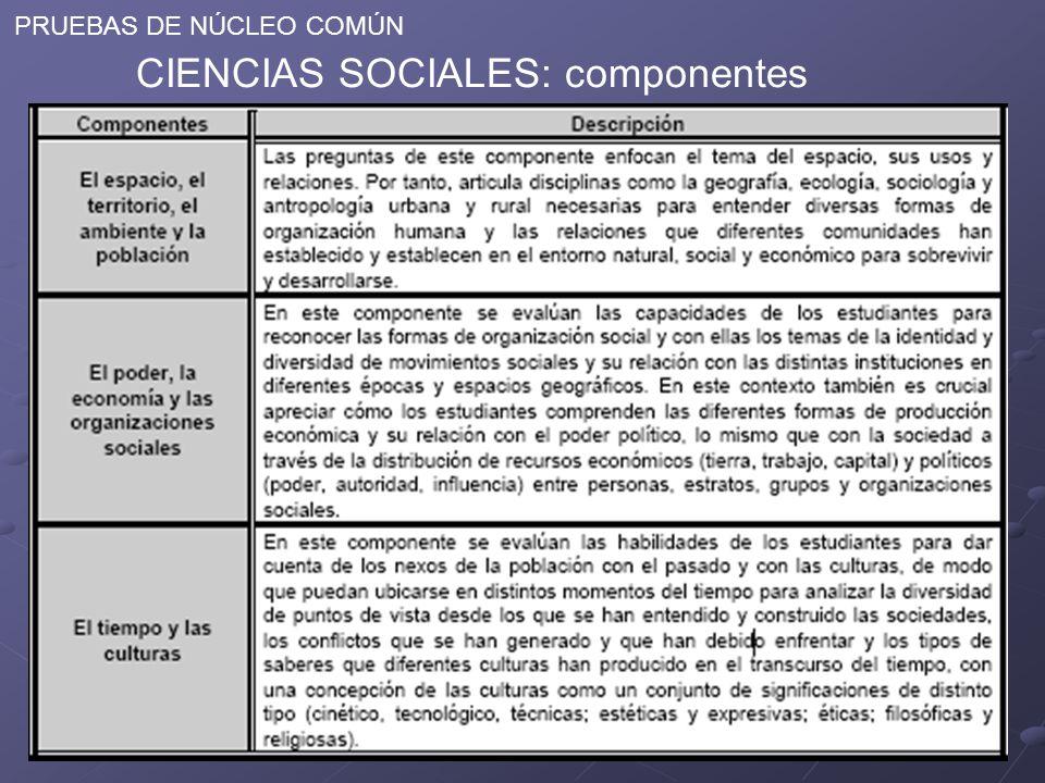 CIENCIAS SOCIALES: componentes