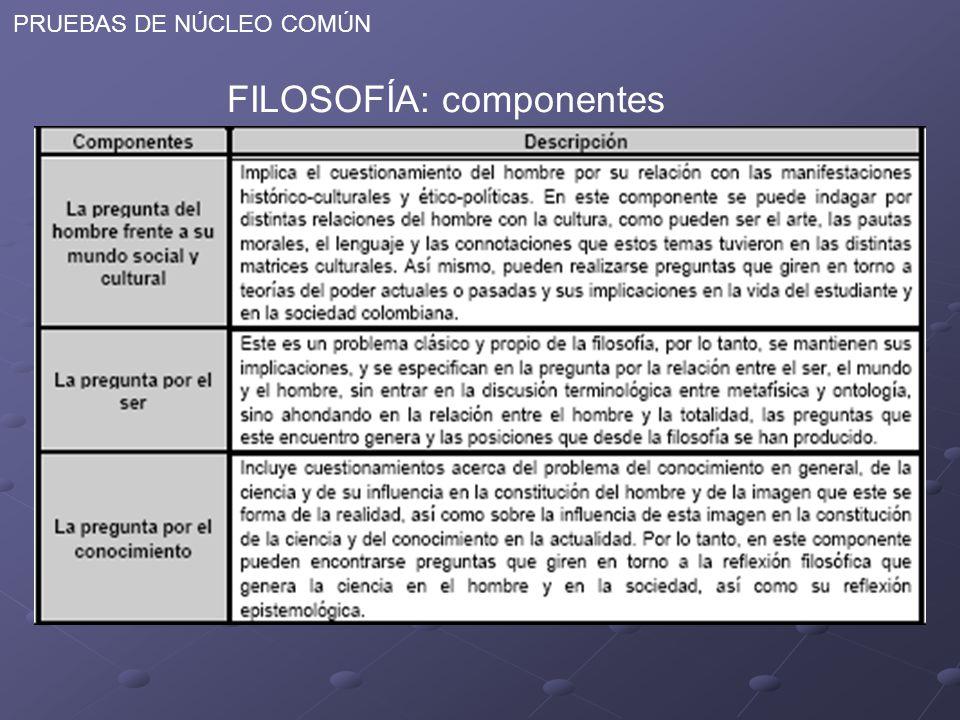 FILOSOFÍA: componentes