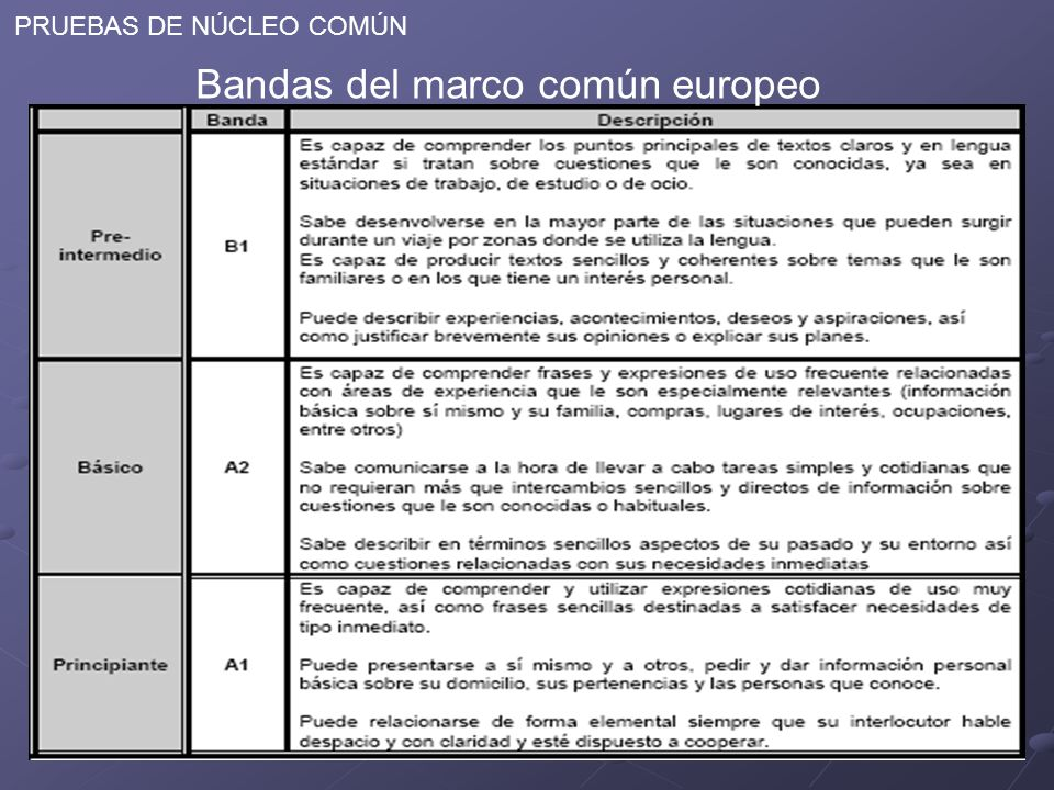 Bandas del marco común europeo