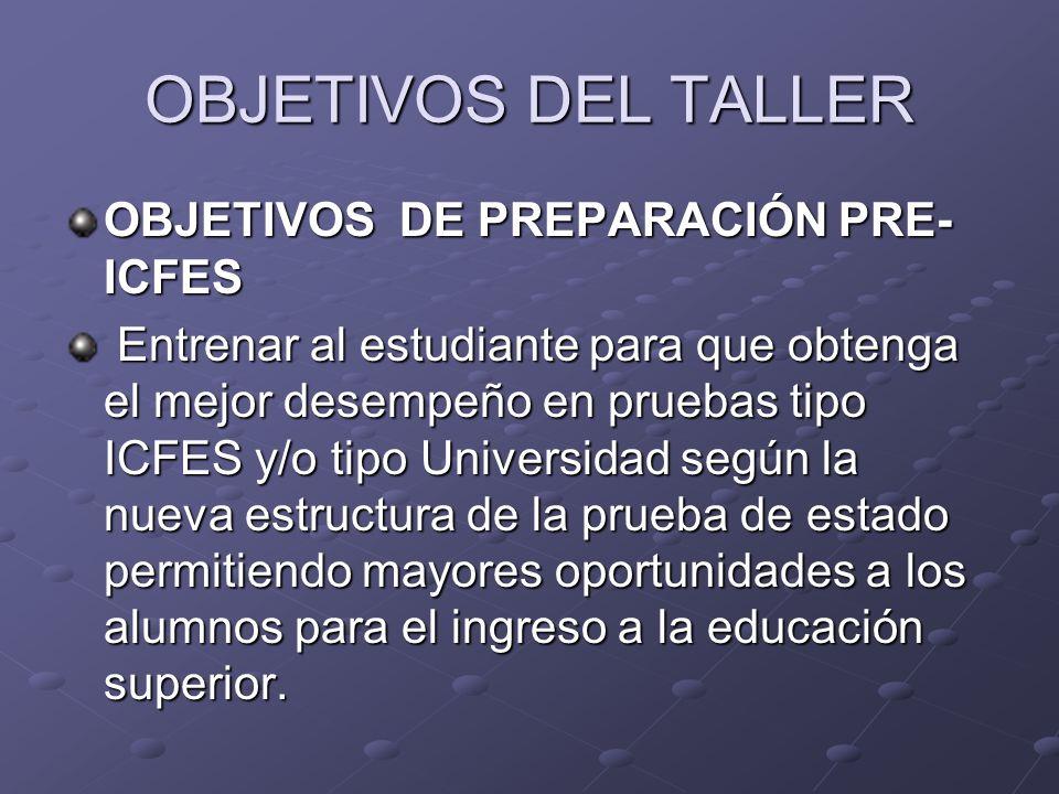 OBJETIVOS DEL TALLER OBJETIVOS DE PREPARACIÓN PRE-ICFES