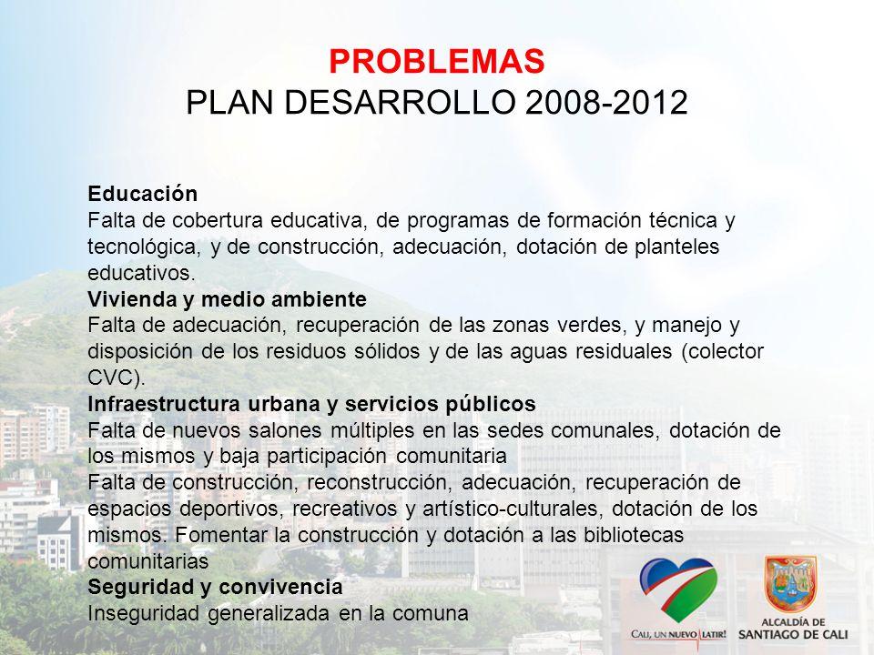 PROBLEMAS PLAN DESARROLLO 2008-2012