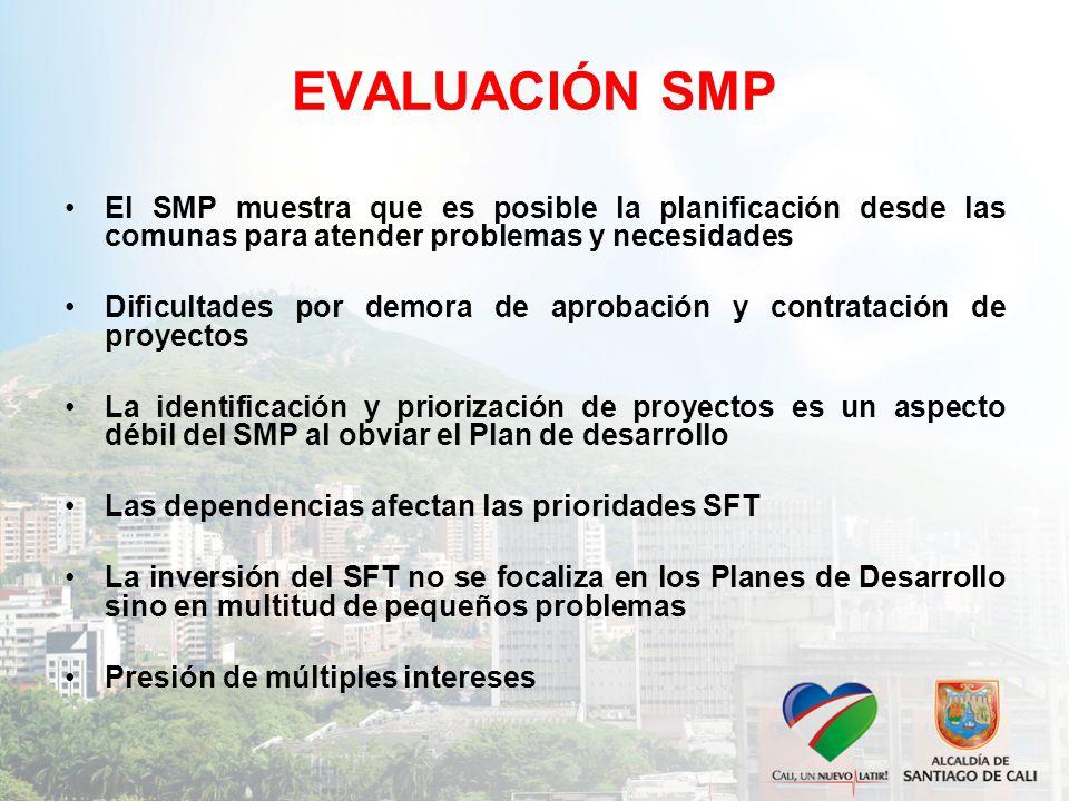 EVALUACIÓN SMP El SMP muestra que es posible la planificación desde las comunas para atender problemas y necesidades.