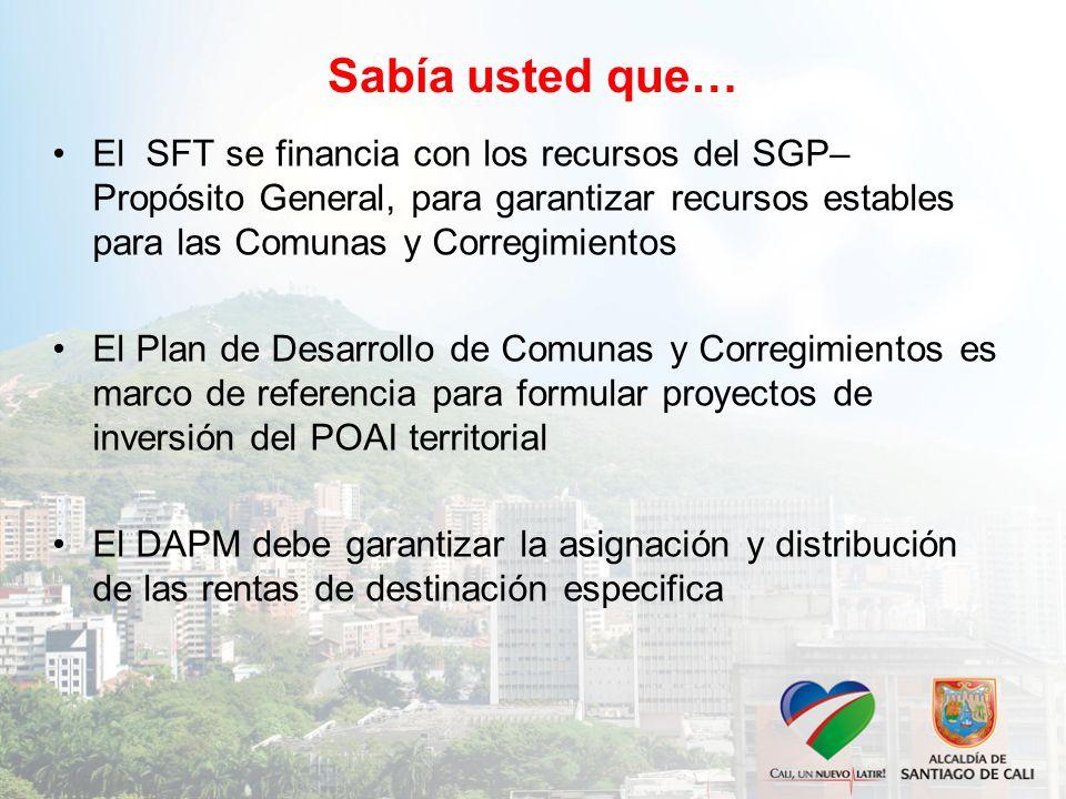 Sabía usted que… El SFT se financia con los recursos del SGP– Propósito General, para garantizar recursos estables para las Comunas y Corregimientos.