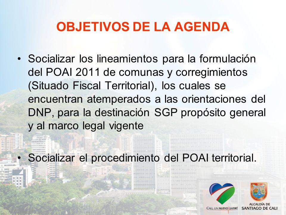 OBJETIVOS DE LA AGENDA