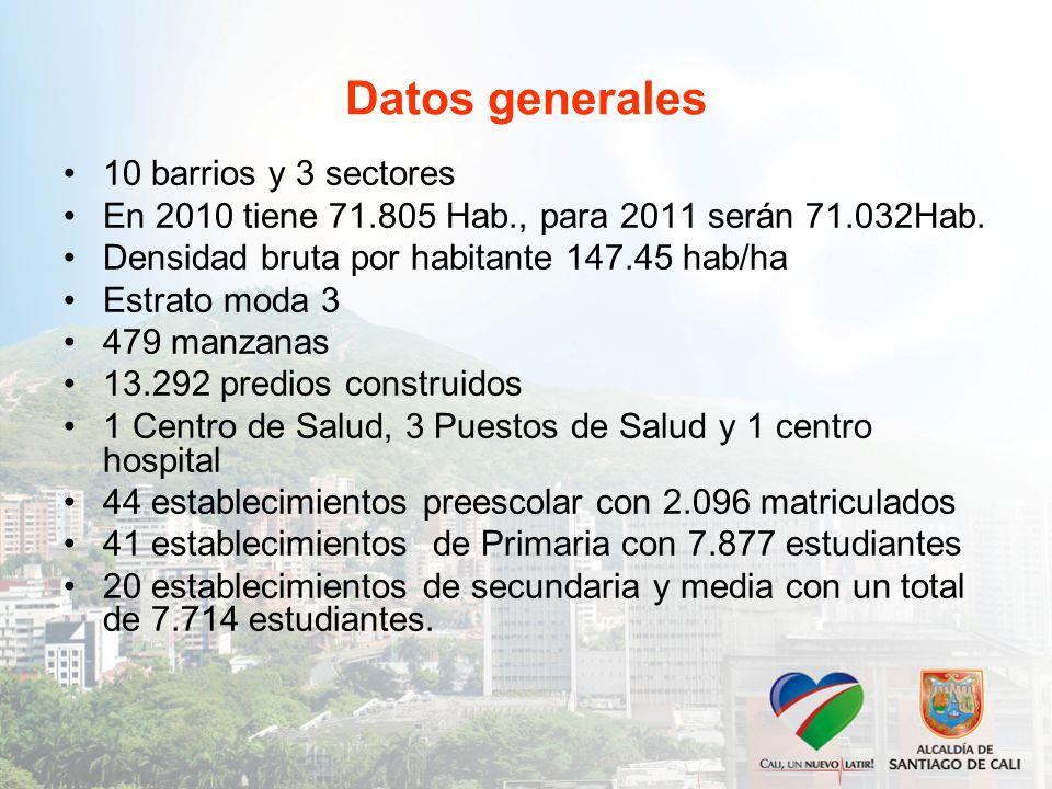 Datos generales 10 barrios y 3 sectores