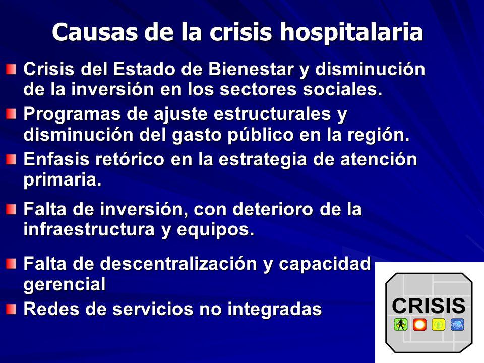 Causas de la crisis hospitalaria