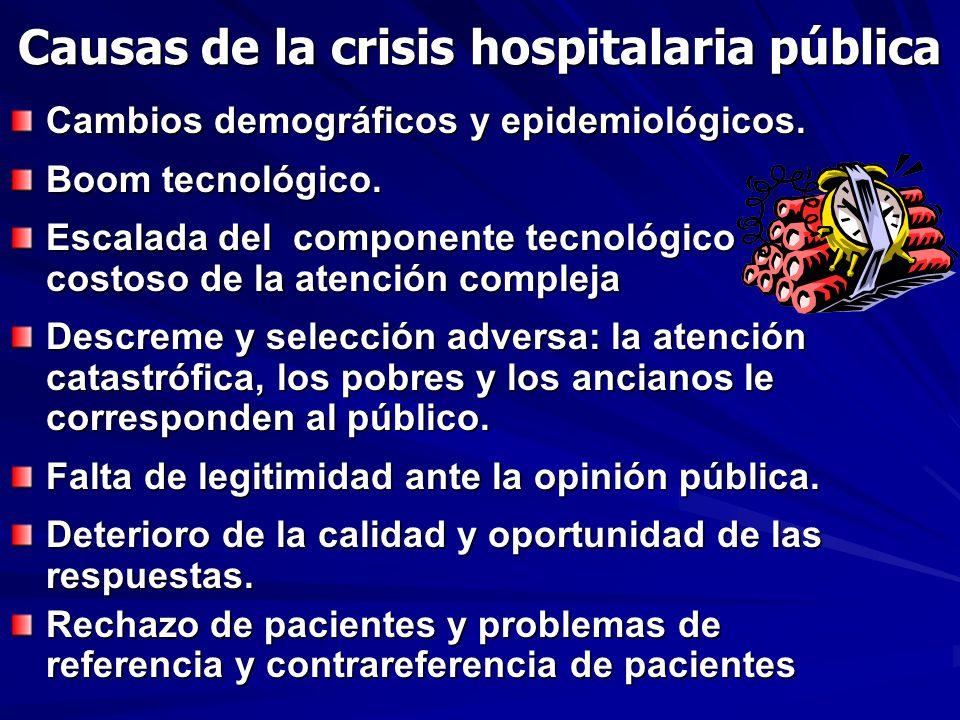 Causas de la crisis hospitalaria pública