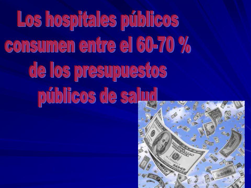Los hospitales públicos