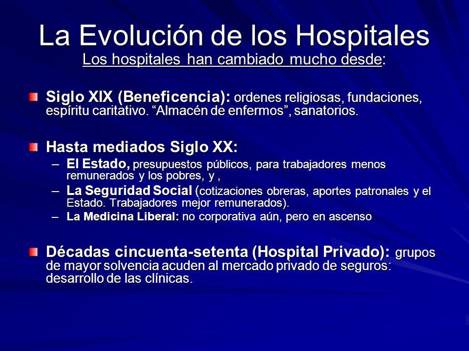 La Evolución de los Hospitales