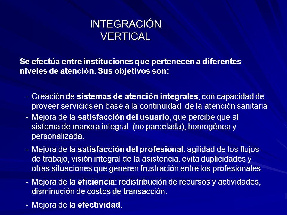 INTEGRACIÓN VERTICAL Se efectúa entre instituciones que pertenecen a diferentes niveles de atención. Sus objetivos son: