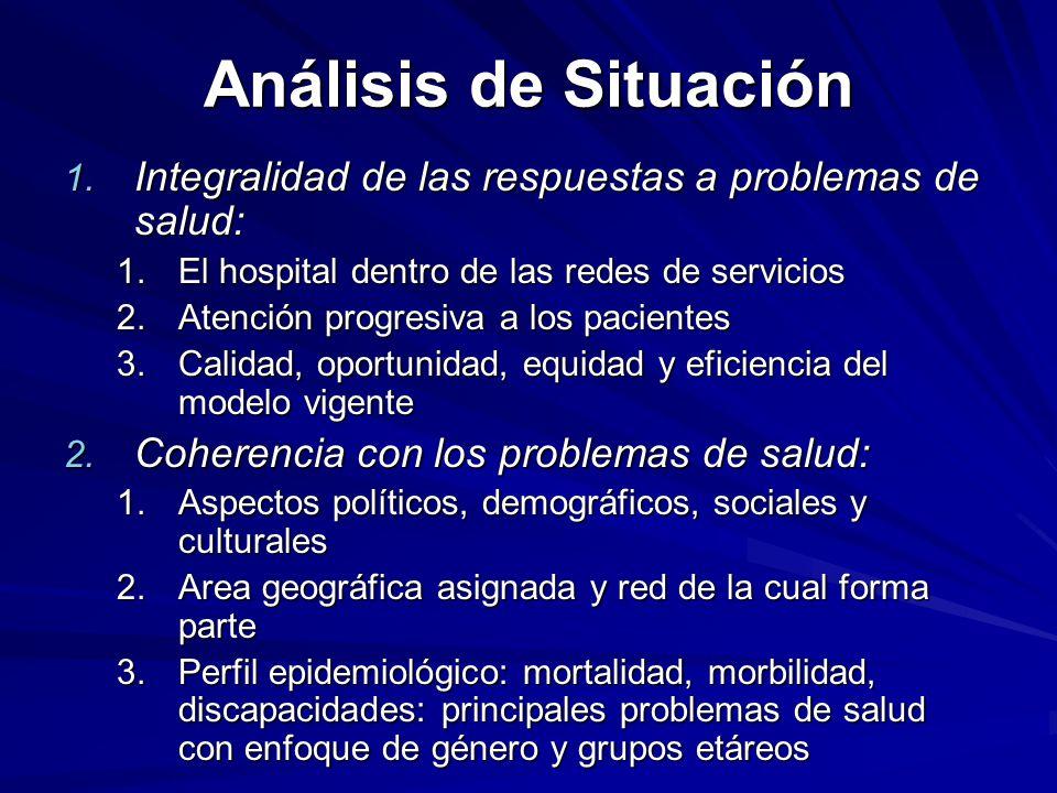 Análisis de Situación Integralidad de las respuestas a problemas de salud: El hospital dentro de las redes de servicios.