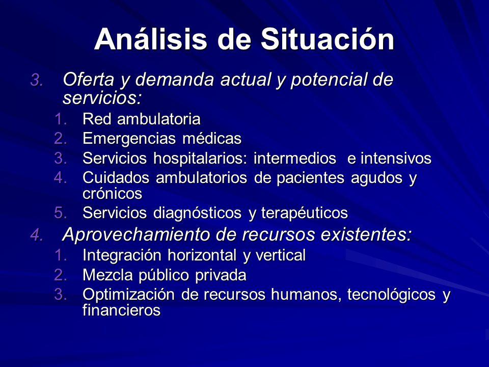 Análisis de Situación Oferta y demanda actual y potencial de servicios: Red ambulatoria. Emergencias médicas.