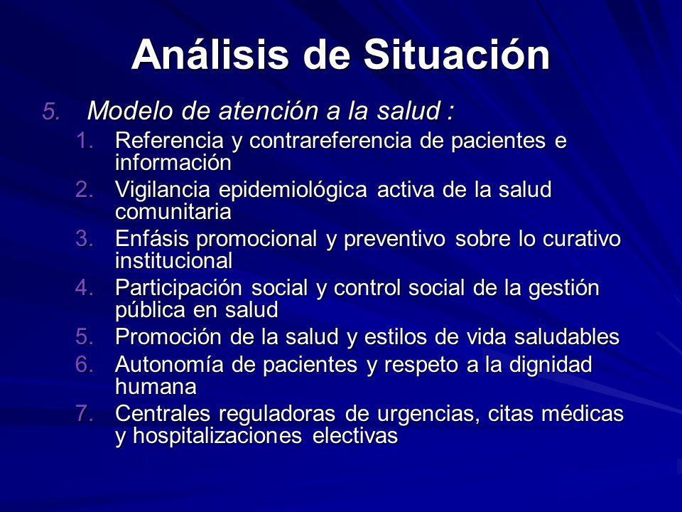 Análisis de Situación Modelo de atención a la salud :
