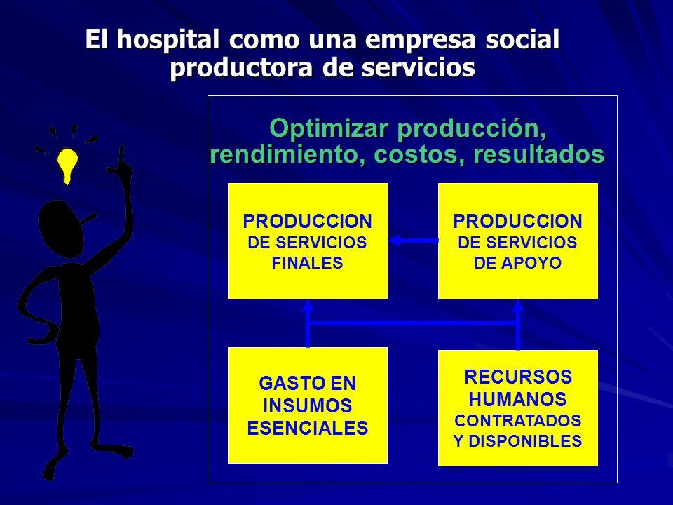 El hospital como una empresa social productora de servicios