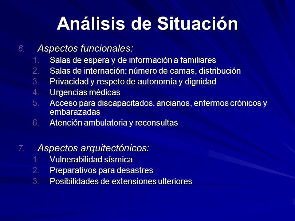 Análisis de Situación Aspectos funcionales: Aspectos arquitectónicos: