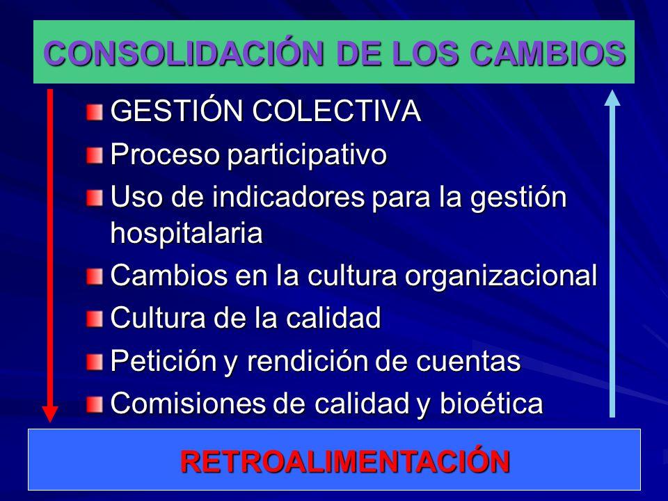 CONSOLIDACIÓN DE LOS CAMBIOS