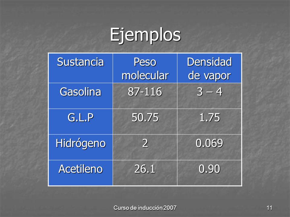 Ejemplos Sustancia Peso molecular Densidad de vapor Gasolina 87-116