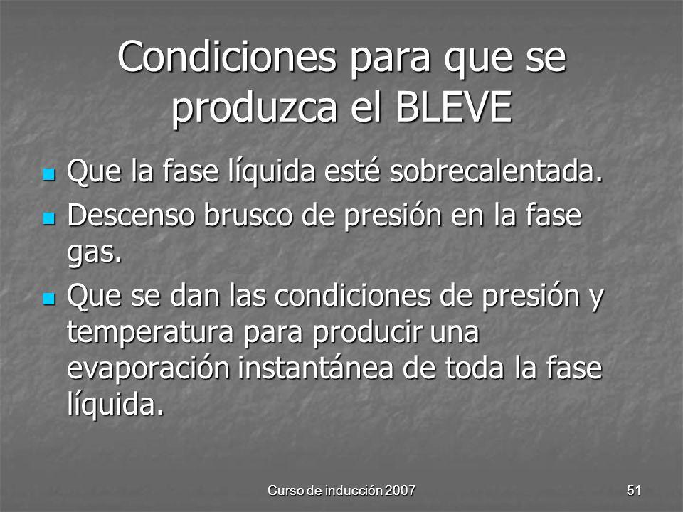 Condiciones para que se produzca el BLEVE