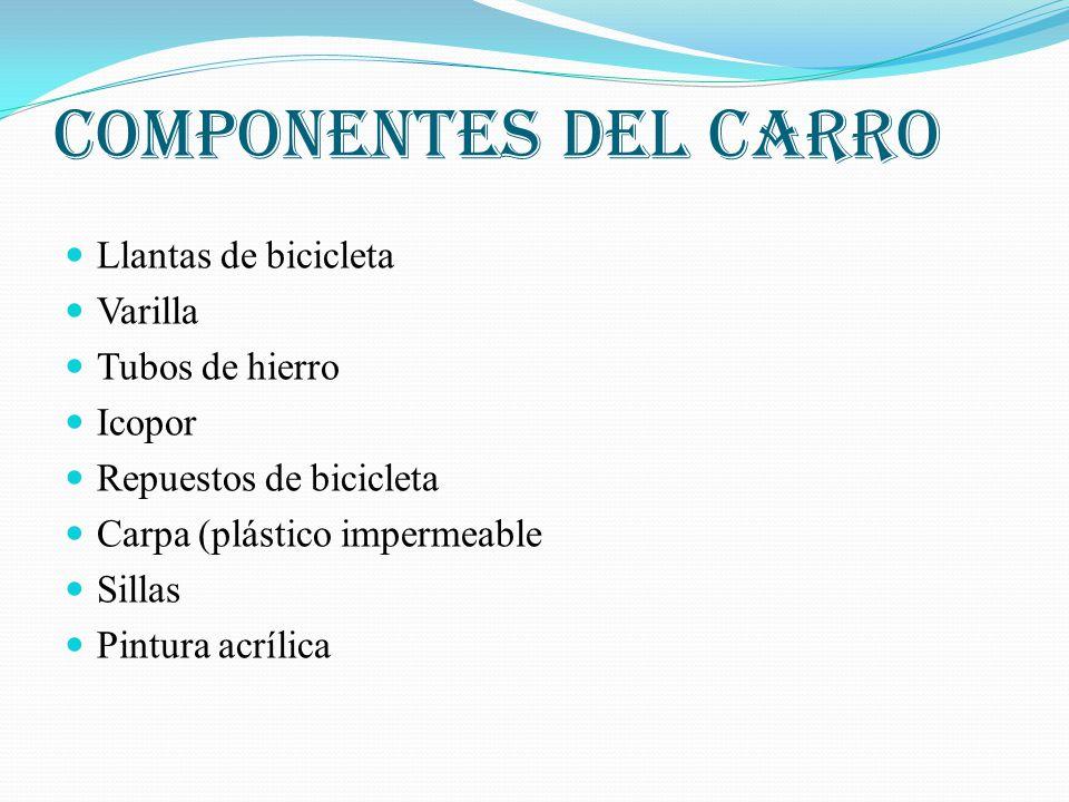 COMPONENTES DEL CARRO Llantas de bicicleta Varilla Tubos de hierro